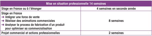 formation btsa heures2